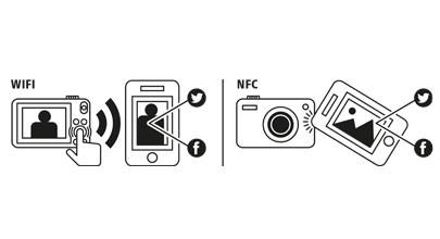 Поддержка технологии NFC и возможность подключения по Wi-Fi